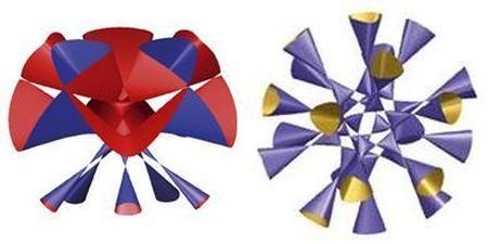 Singularity theory images